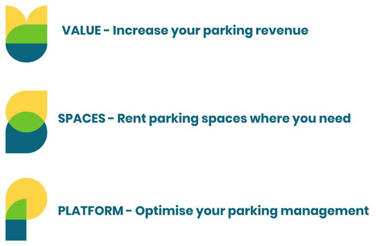 bepark services